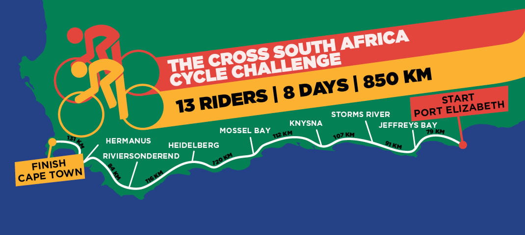 the cross south africa cycle challenge