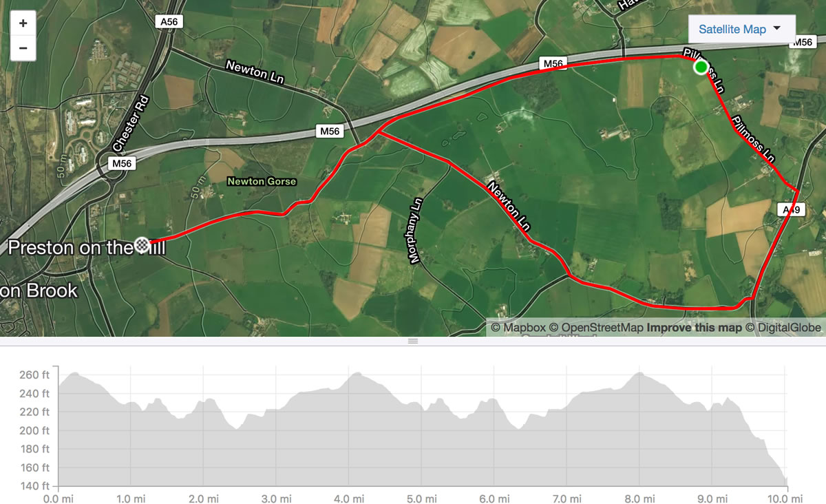 Hatton 10 mile time trial map